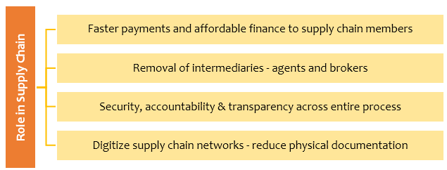 cadburys vs nestle value proposition This report contains brand audit of cadbury choclates.
